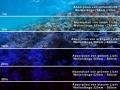 Lichtabsorption unter Wasser